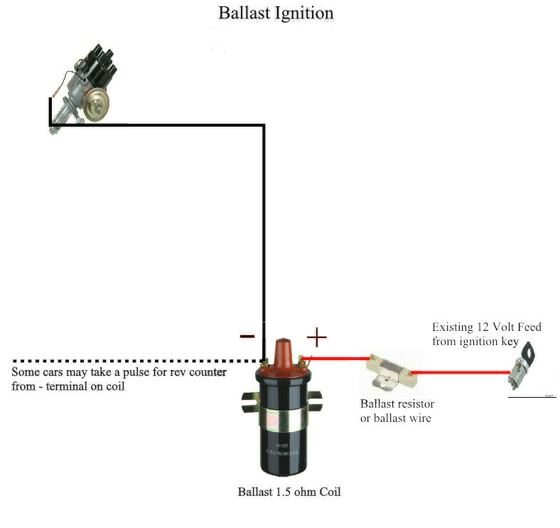 Diagram Ballast Ignition mg electronic ignition accuspark electronic ignition distributor wiring diagram at crackthecode.co