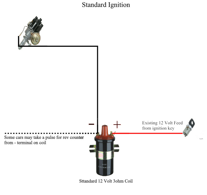 items in accuspark®ignition store on plug black or blue wire from accuspark into existing wire from coil